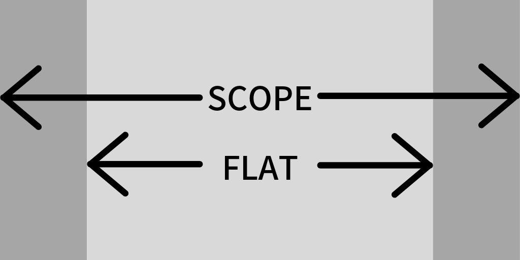 画角_FLAT_SCOPE