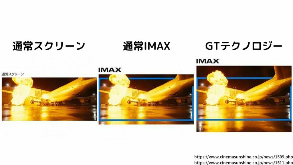 TENET テネット_IMAX/GTテクノロジー