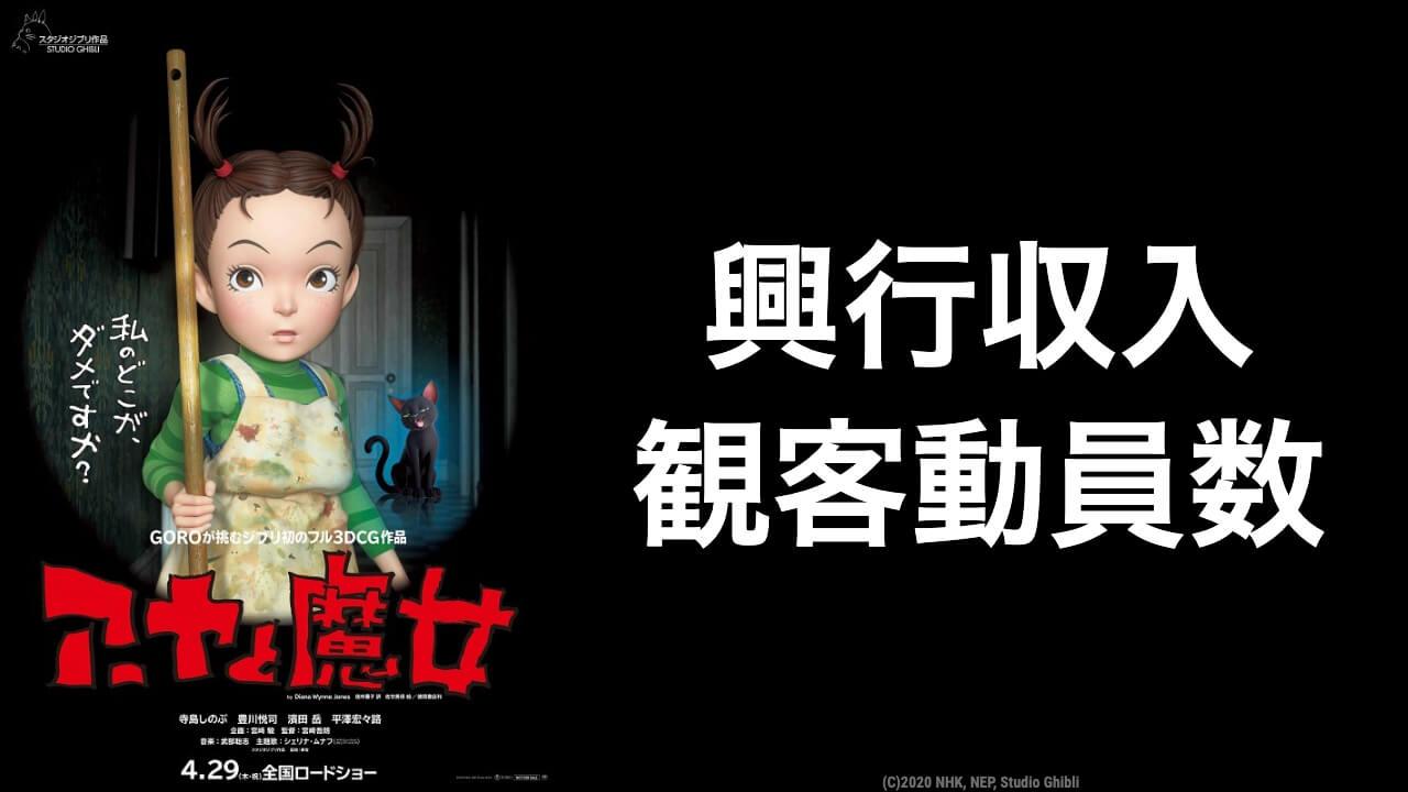 映画『アーヤと魔女』興行収入推移と最終興収を元映画館社員が予想