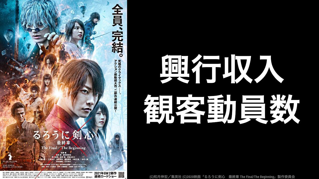 映画『るろうに剣心 最終章』現在の興行収入推移と最終興収を元映画館社員が予想