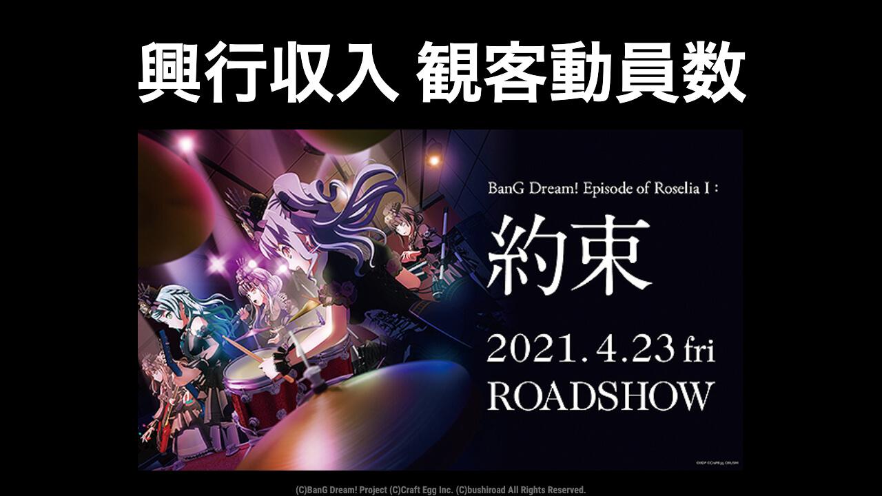 映画『BanG Dream! Episode of Roselia I:約束』興行収入推移と最終興収を予想【バンドリ約束】