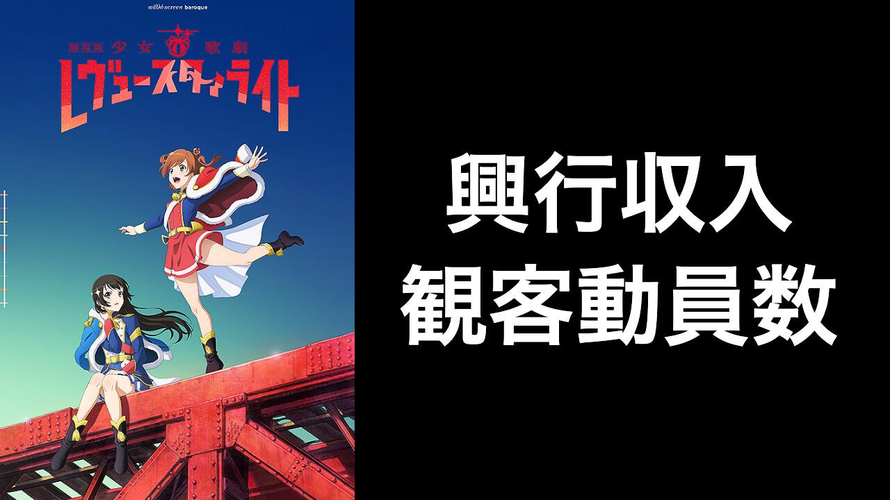 映画『少女歌劇 レヴュー・スタァライト』興行収入推移と最終興収を元映画館社員が予想