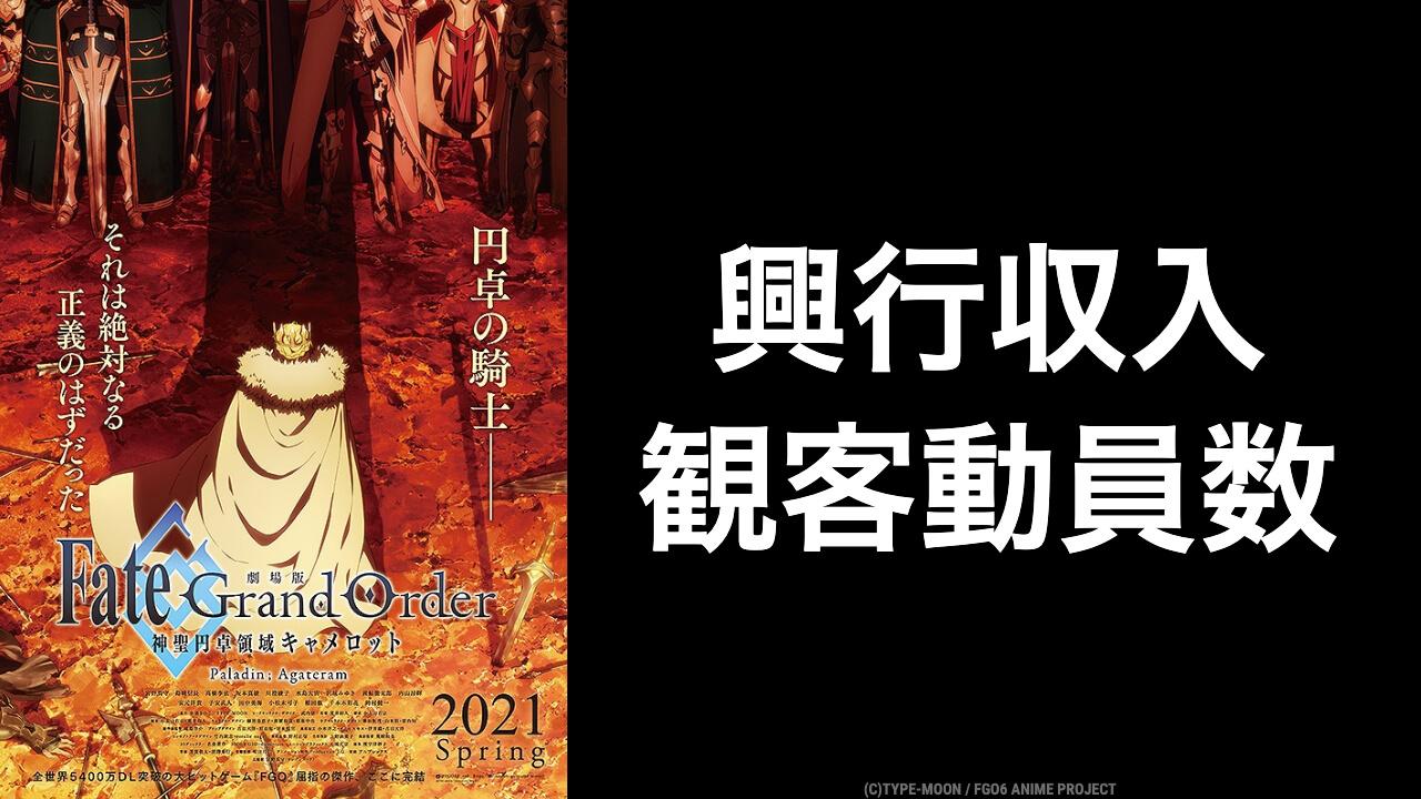 映画『劇場版 Fate/Grand Order 後編』興行収入推移と最終興収を元映画館社員が予想